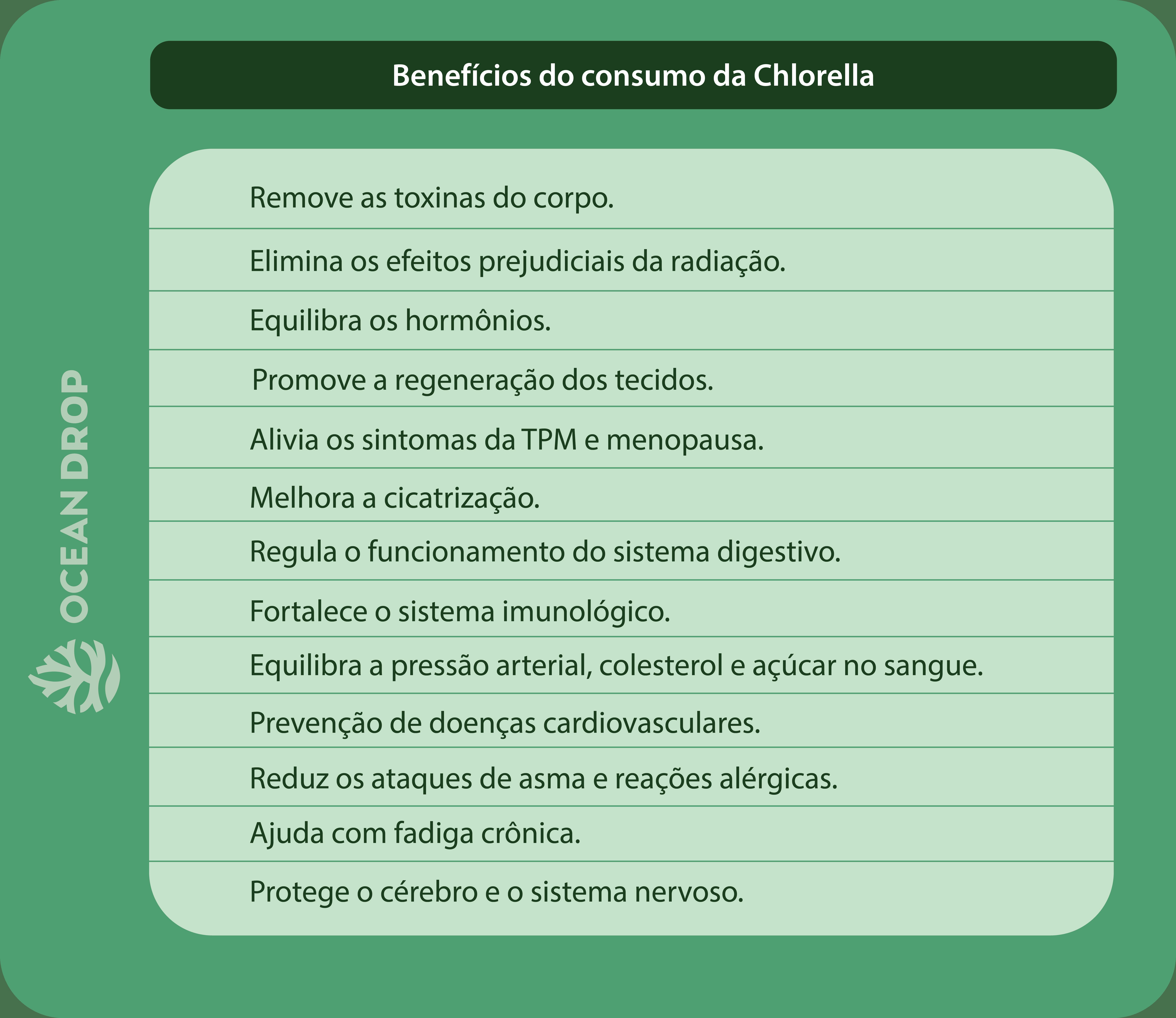 chlorella benefícios : tabela beneficios
