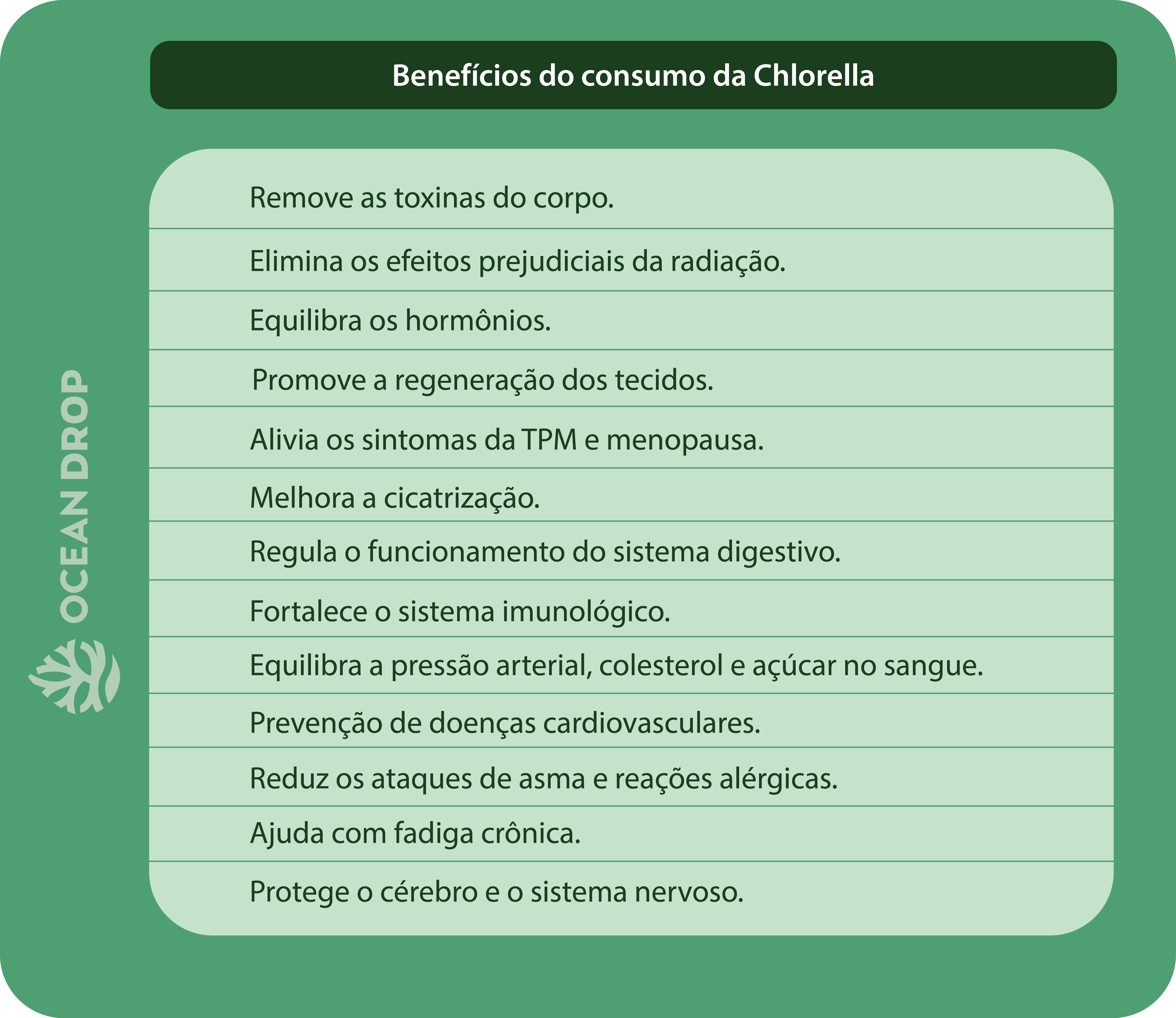 chlorella benefícios tabela