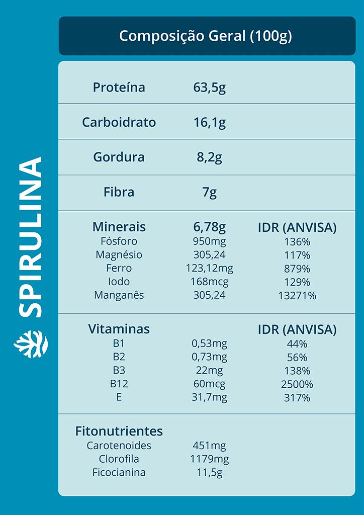 spirulina-para-que-serve-tabela-nutricional