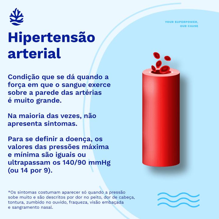 hipertensão arterial: infográfico